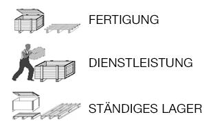 Opitz Industrieverpackungen, Karl F.